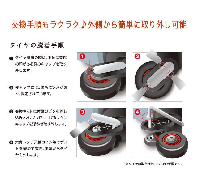 交換手順もラクラク 付属ピンでキャップを起こして中のボルトを外すだけ