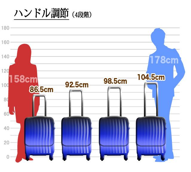 キャリーバーは、約86.5cm、92.5cm、98.5cm、104.5cmの高さに調節可能