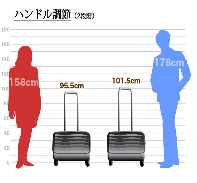 キャリーバーは、約95.5cm、101.5cmの高さに調節可能