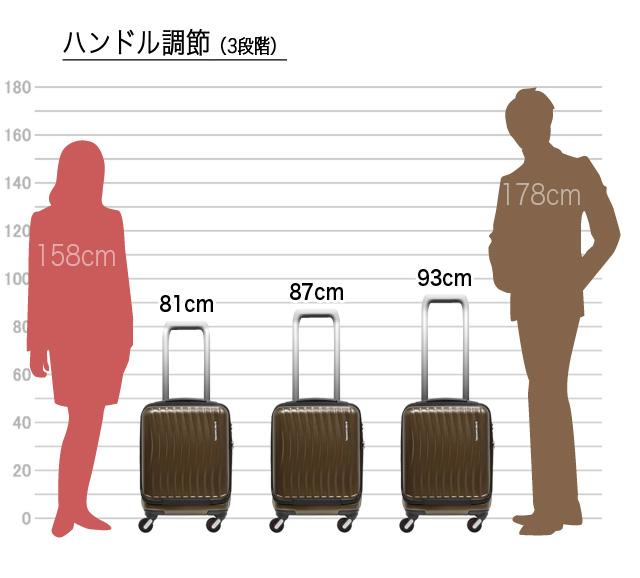 キャリーバーは、約88cm、87cm、93cmの高さに調節可能