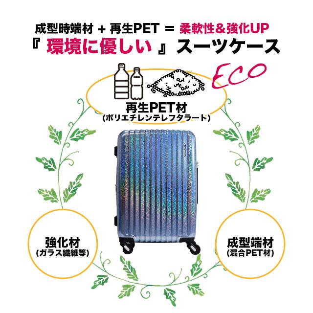 成形時端材と再生PET材でできた柔軟性と強度を持った「環境に優しい」スーツケース