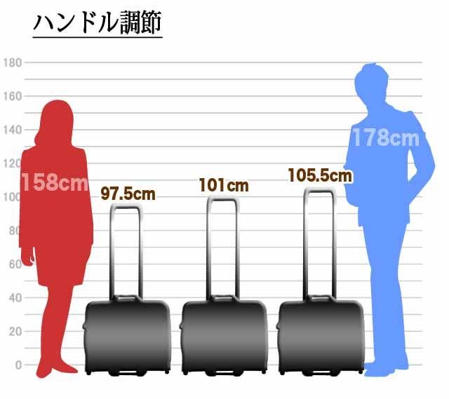 キャリーバーは、約97.5cm、101cm、105.5cmの高さに調節可能